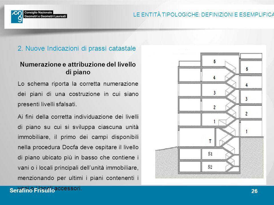 Docfa le entit tipologiche definizioni e for Piani di coperta multi livello