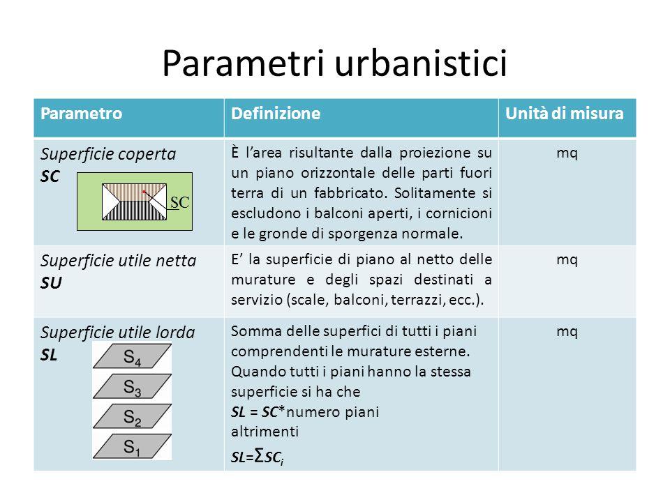 Il piano urbanistico comunale alcune ulteriori nozioni ed for Piani di coperta compositi