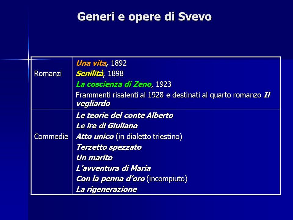 Generi e opere di Svevo Romanzi Una vita, 1892 Senilità, 1898