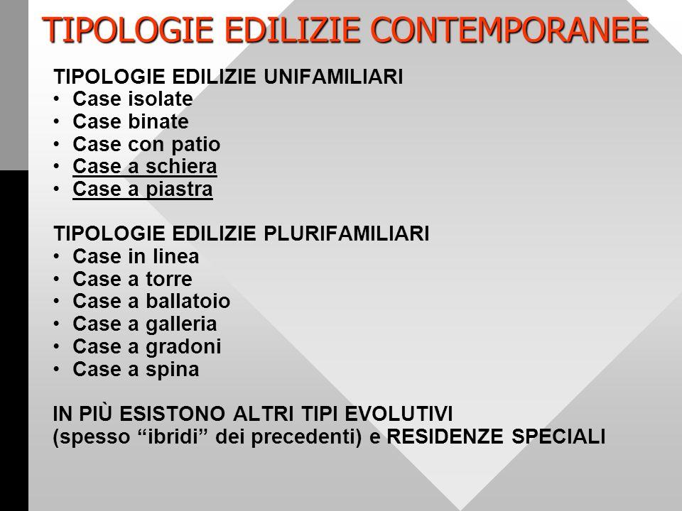 Tipologie Edilizie Contemporanee Ppt Video Online Scaricare