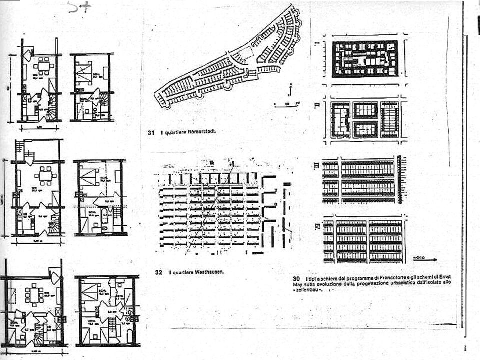 tipo edilizio casa a schiera: origini storiche