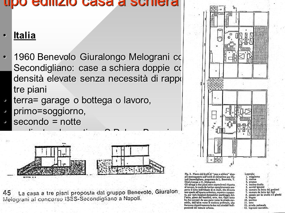 Tipologie edilizie contemporanee ppt video online scaricare for Piani di casa senza cantina