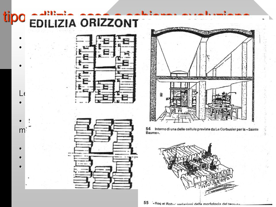 tipo edilizio casa a schiera: evoluzione