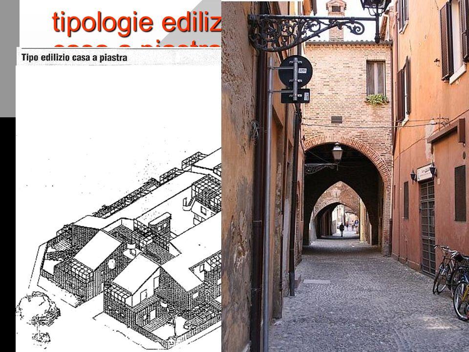 tipologie edilizie evolutive: casa a piastra (o a tappeto)