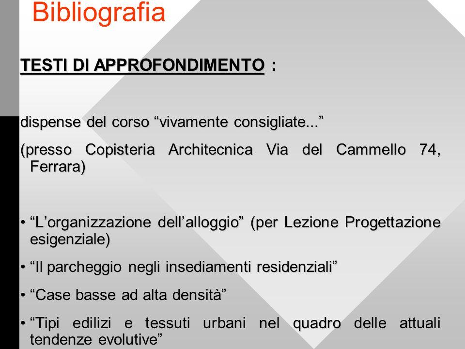 Tipologie edilizie contemporanee ppt video online scaricare for Alloggio ad ovest delle cabine