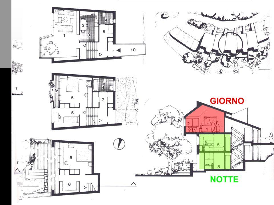tipo edilizio casa a schiera: caratteristiche
