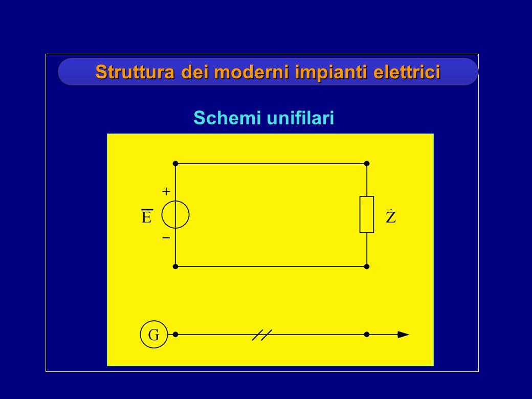 Schemi Elettrici Unifilari Dwg : Introduzione agli impianti elettrici ppt video online