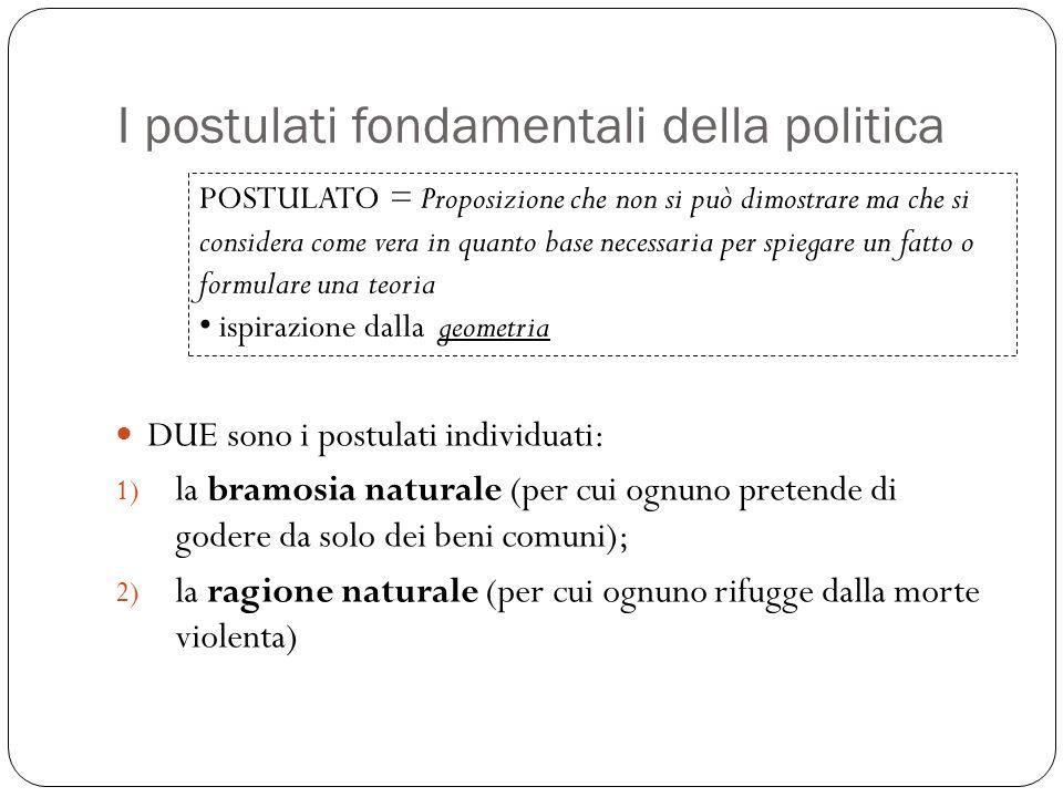 I postulati fondamentali della politica