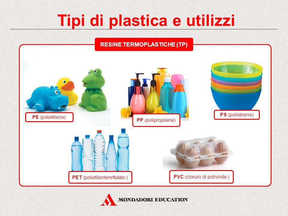 Tipi di plastica e utilizzi RESINE TERMOPLASTICHE (TP)