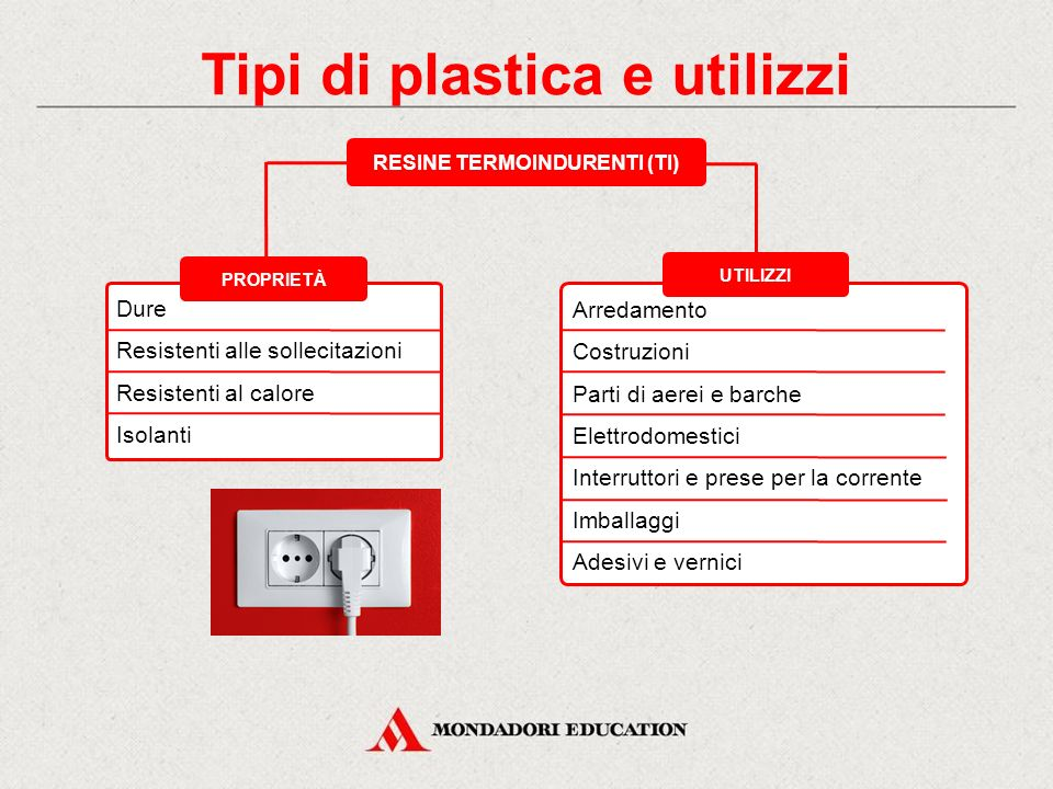 Tipi di plastica e utilizzi RESINE TERMOINDURENTI (TI)