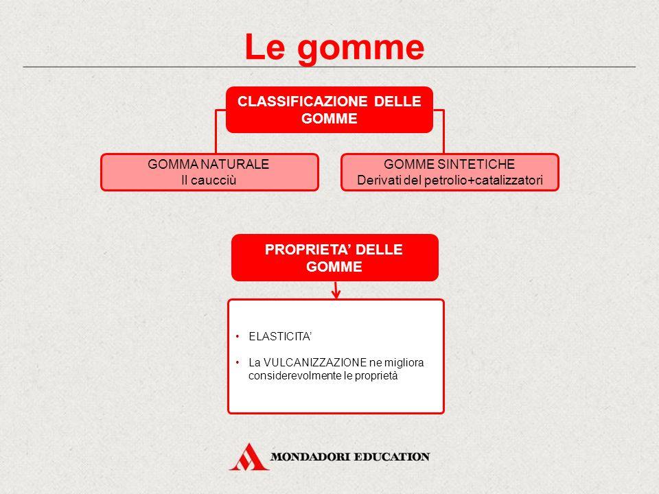 CLASSIFICAZIONE DELLE GOMME PROPRIETA' DELLE GOMME