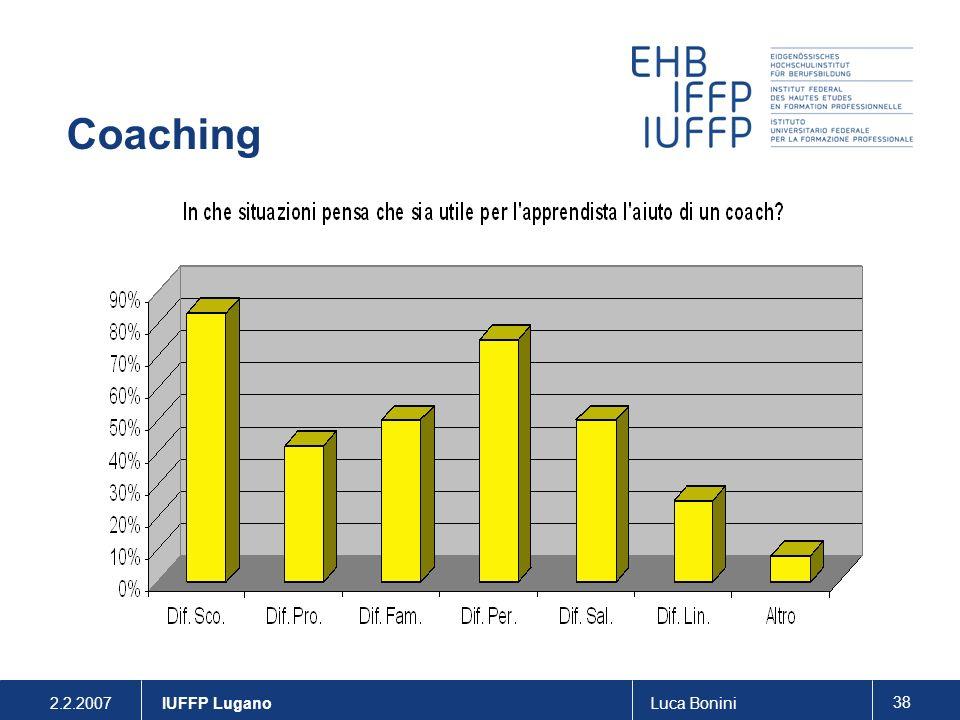 Coaching . IUFFP Lugano