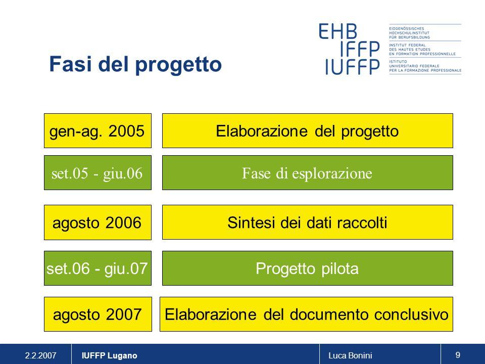 Fasi del progetto Elaborazione del progetto gen-ag. 2005