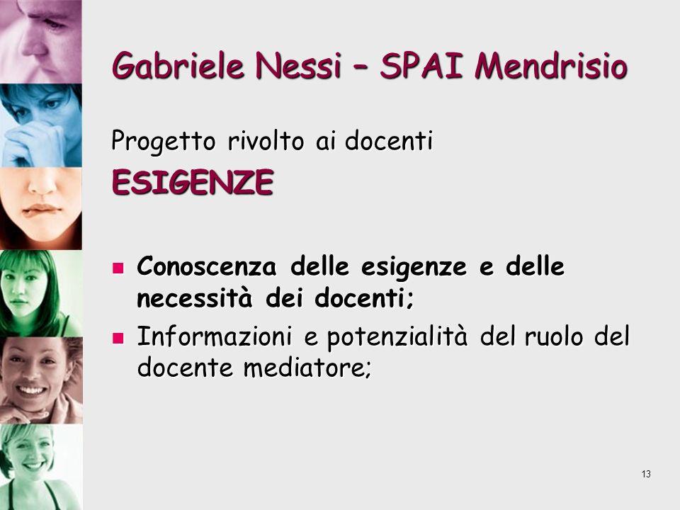 Gabriele Nessi – SPAI Mendrisio