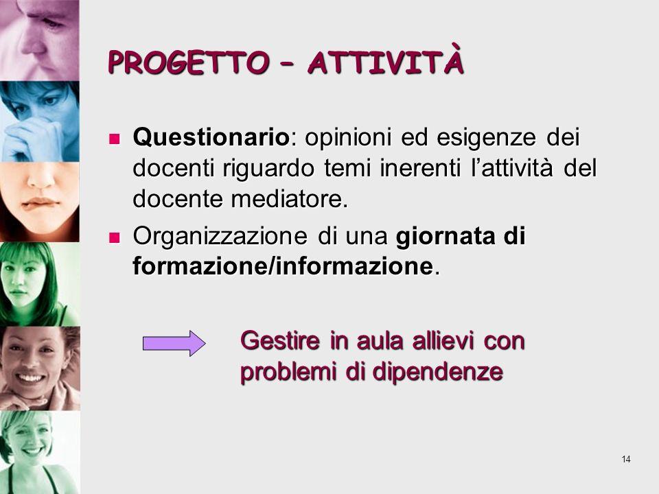 PROGETTO – ATTIVITÀ Questionario: opinioni ed esigenze dei docenti riguardo temi inerenti l'attività del docente mediatore.