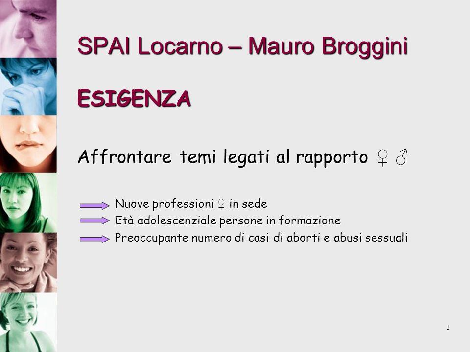SPAI Locarno – Mauro Broggini