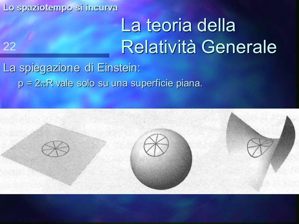 La teoria della Relatività Generale