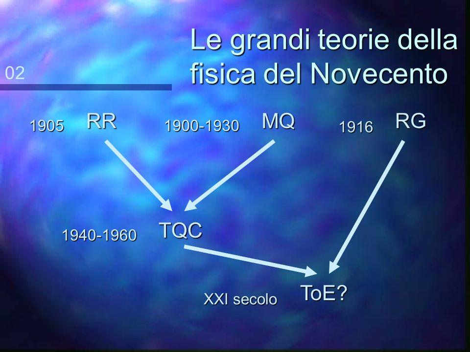 Le grandi teorie della fisica del Novecento
