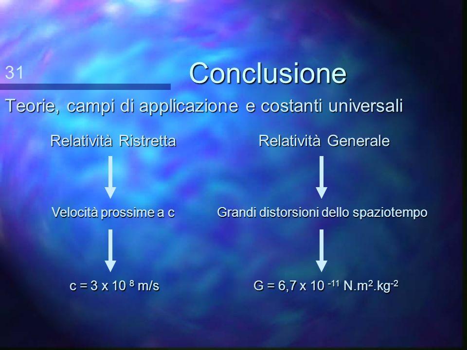Conclusione 31 Teorie, campi di applicazione e costanti universali