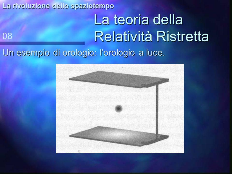 La teoria della Relatività Ristretta