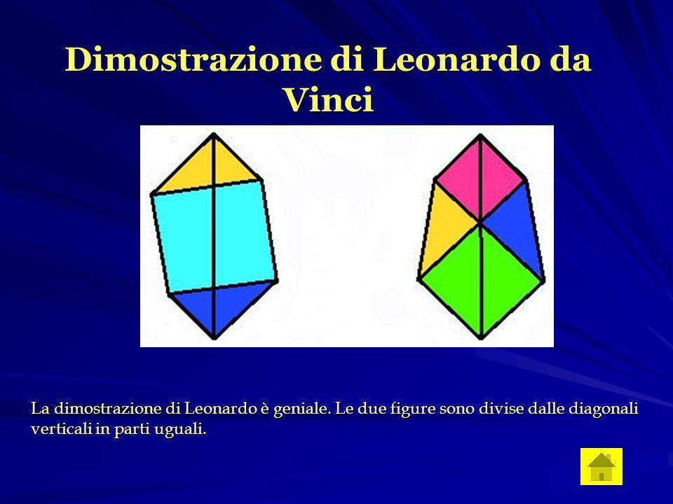 Dimostrazione di Leonardo da Vinci