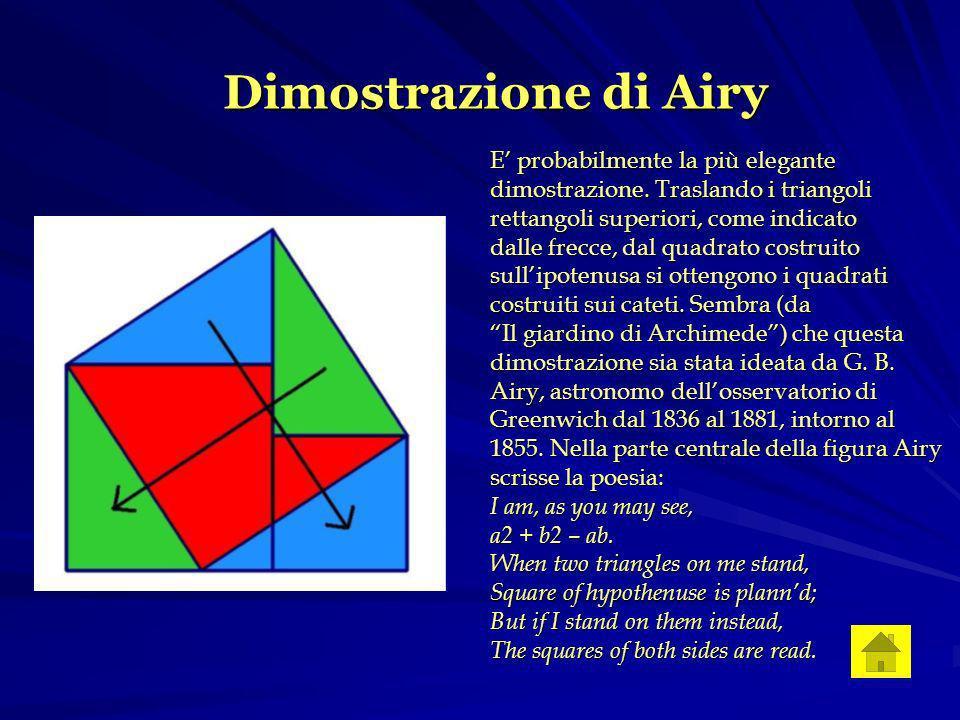 Dimostrazione di Airy E' probabilmente la più elegante dimostrazione. Traslando i triangoli rettangoli superiori, come indicato.