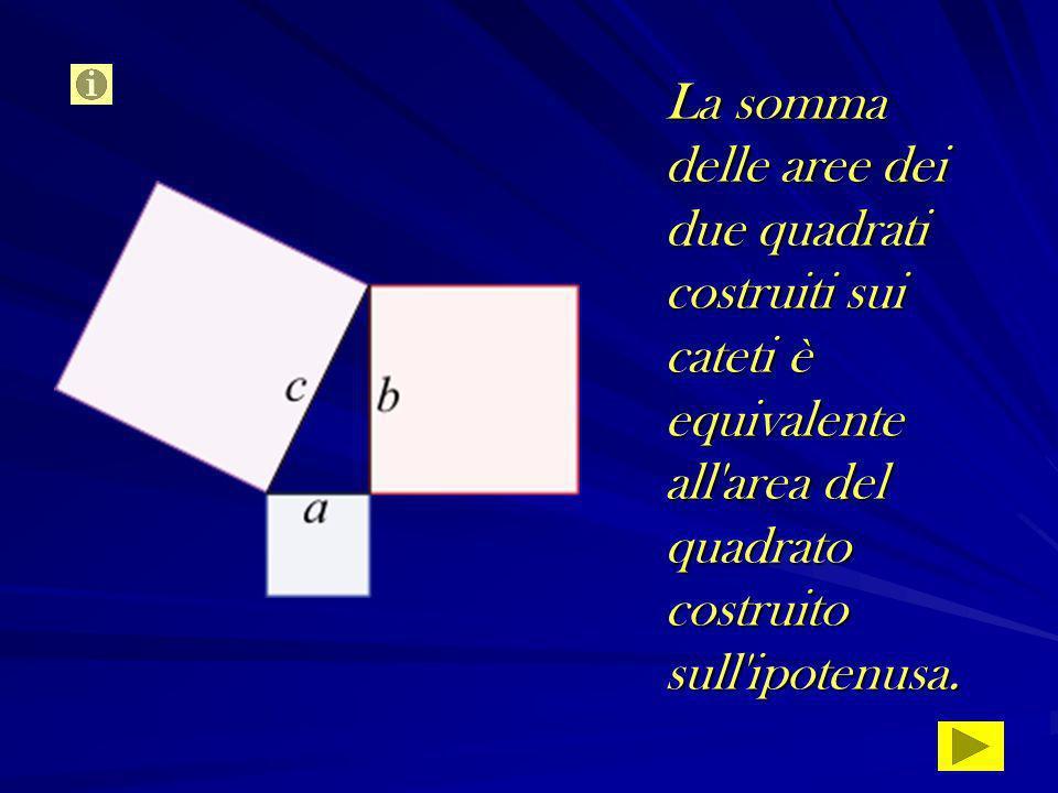 La somma delle aree dei due quadrati costruiti sui cateti è equivalente all area del quadrato costruito sull ipotenusa.