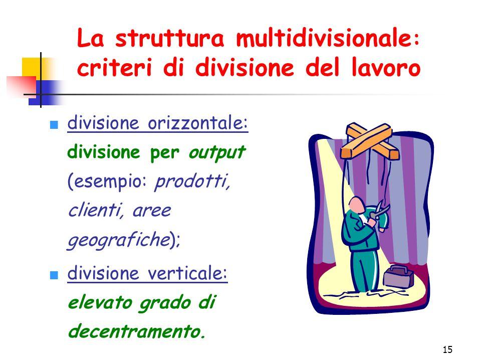 La struttura multidivisionale: criteri di divisione del lavoro