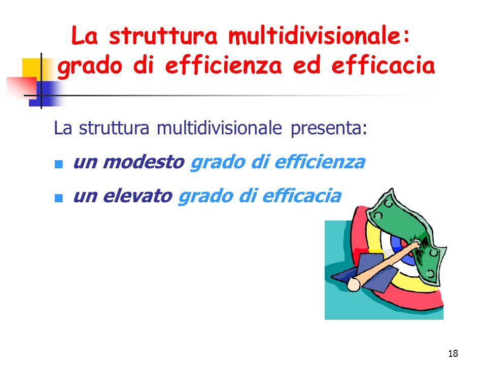 La struttura multidivisionale: grado di efficienza ed efficacia