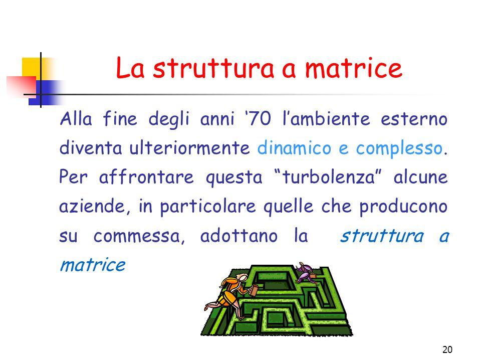 La struttura a matrice