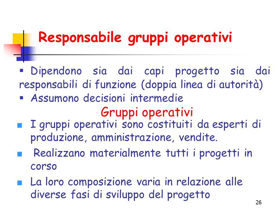 Responsabile gruppi operativi