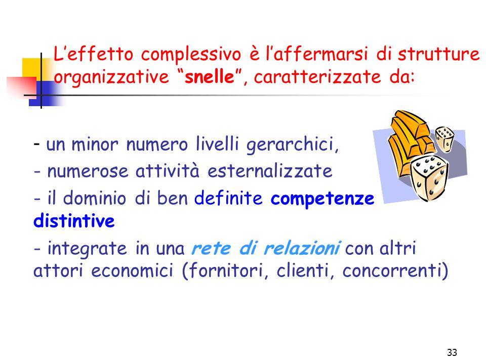 L'effetto complessivo è l'affermarsi di strutture organizzative snelle , caratterizzate da: