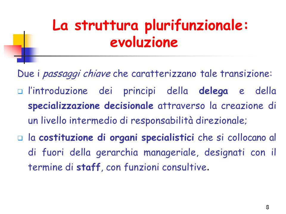 La struttura plurifunzionale:
