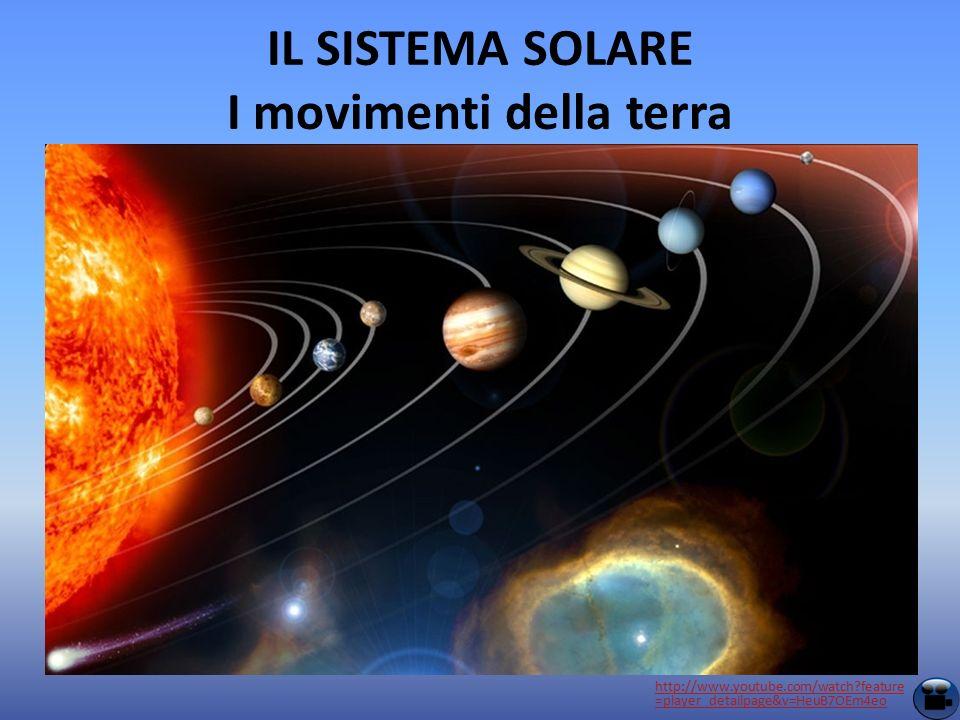 IL SISTEMA SOLARE I movimenti della terra