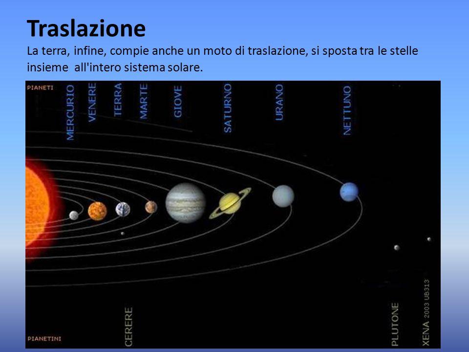 Traslazione La terra, infine, compie anche un moto di traslazione, si sposta tra le stelle insieme all intero sistema solare.