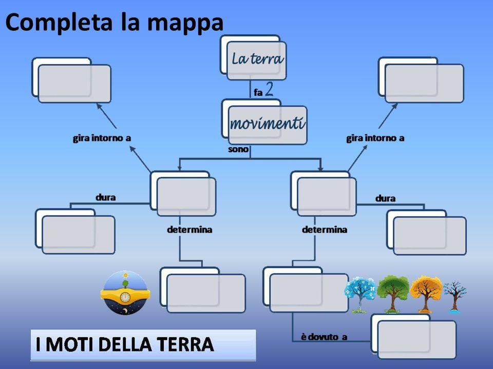 Completa la mappa