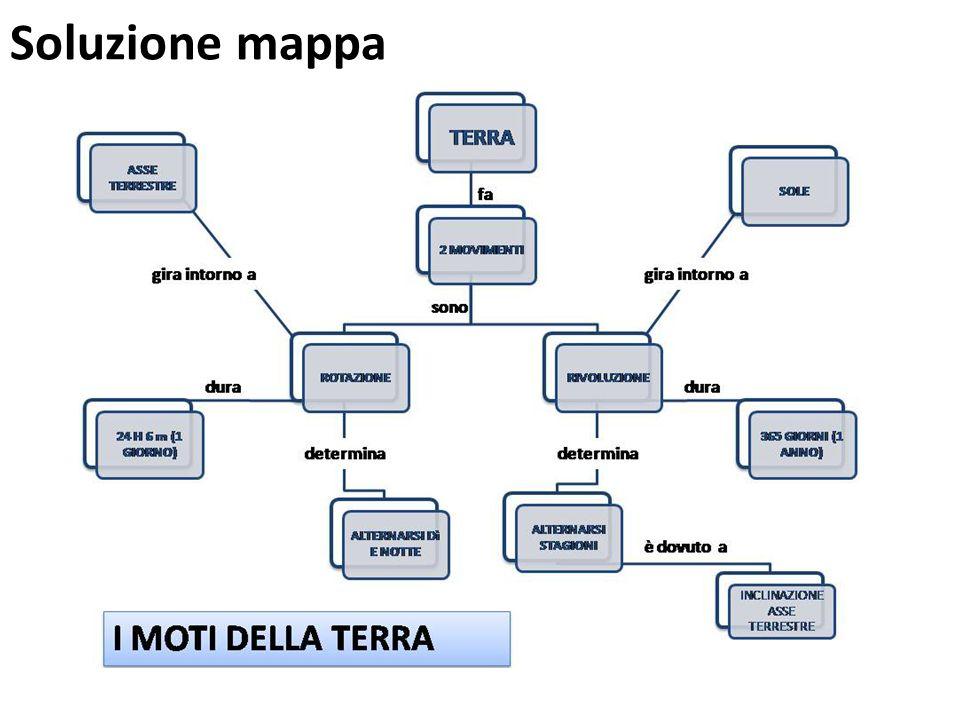 Soluzione mappa