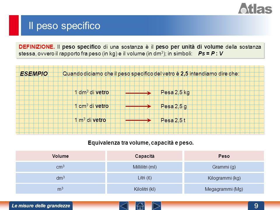 Le misure delle grandezze ppt video online scaricare for Unita di capacita per condensatori elettrici