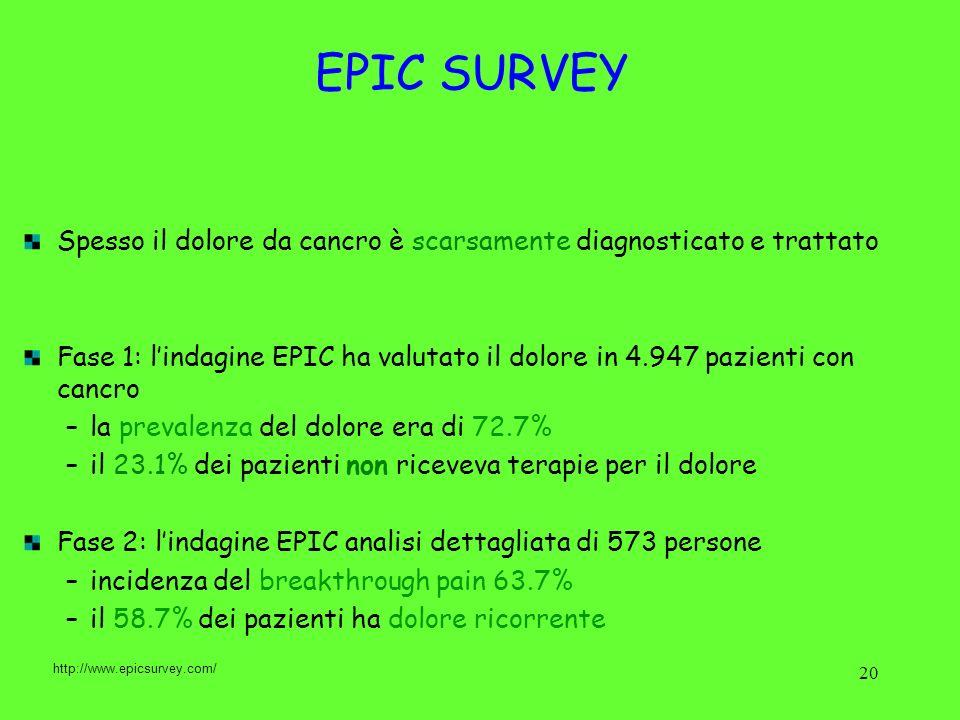 EPIC SURVEY Spesso il dolore da cancro è scarsamente diagnosticato e trattato.