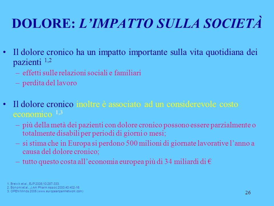 DOLORE: L'IMPATTO SULLA SOCIETÀ
