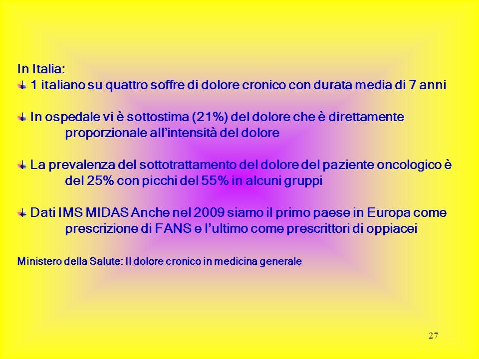 In Italia: 1 italiano su quattro soffre di dolore cronico con durata media di 7 anni.