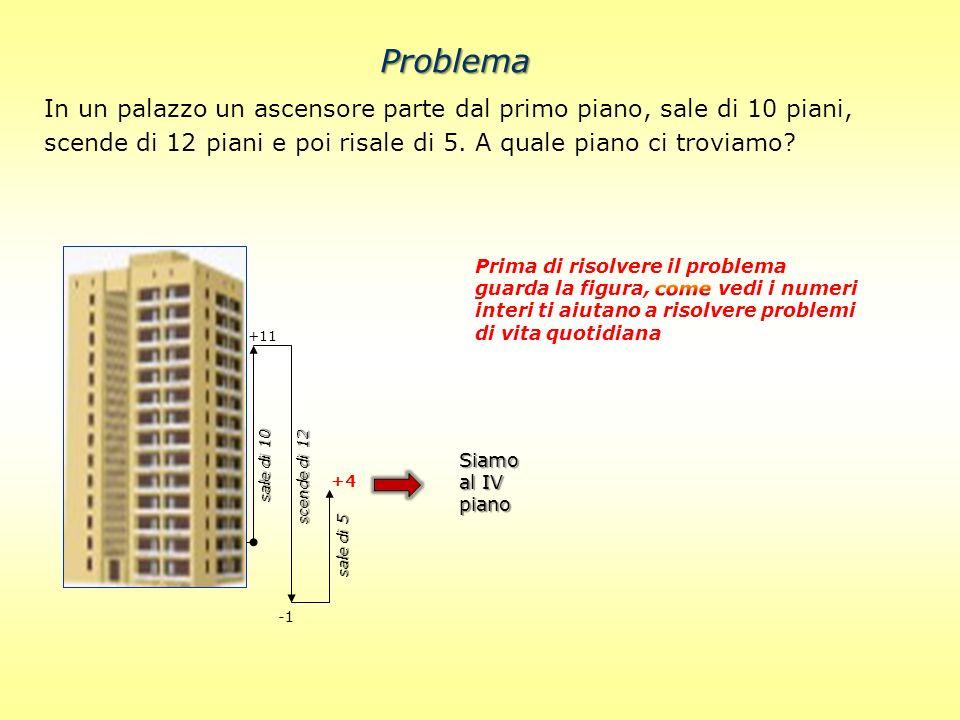 7 i numeri interi ppt scaricare for 30x30 piani di piani a 2 piani