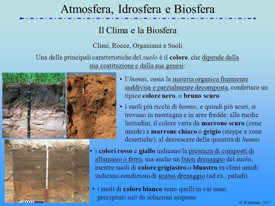 Atmosfera, Idrosfera e Biosfera