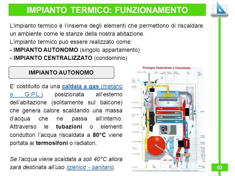 Download mappa concettuale ppt video online scaricare - Caldaia a gas da interno ...