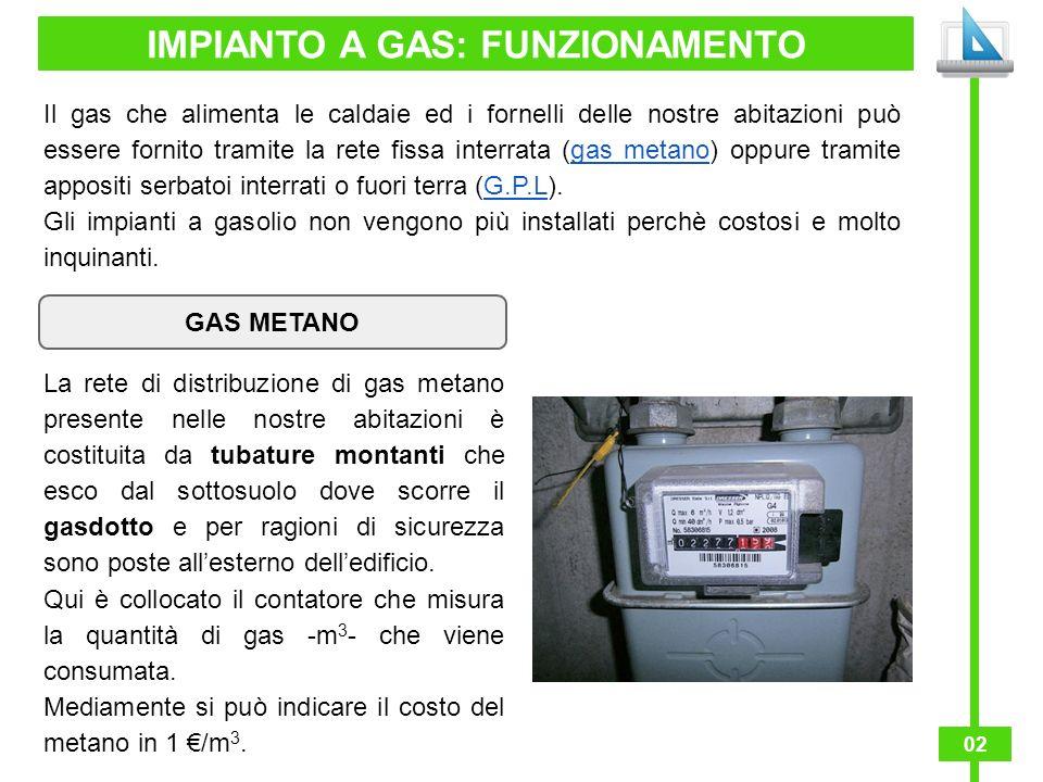 Download mappa concettuale ppt video online scaricare - Impianto gas casa costo ...