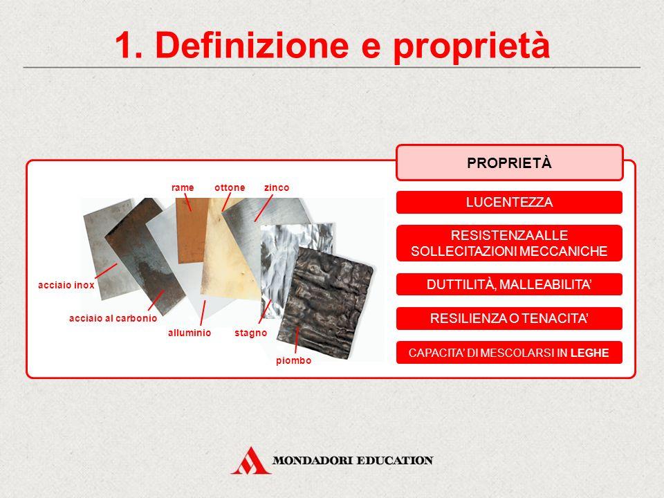 1. Definizione e proprietà