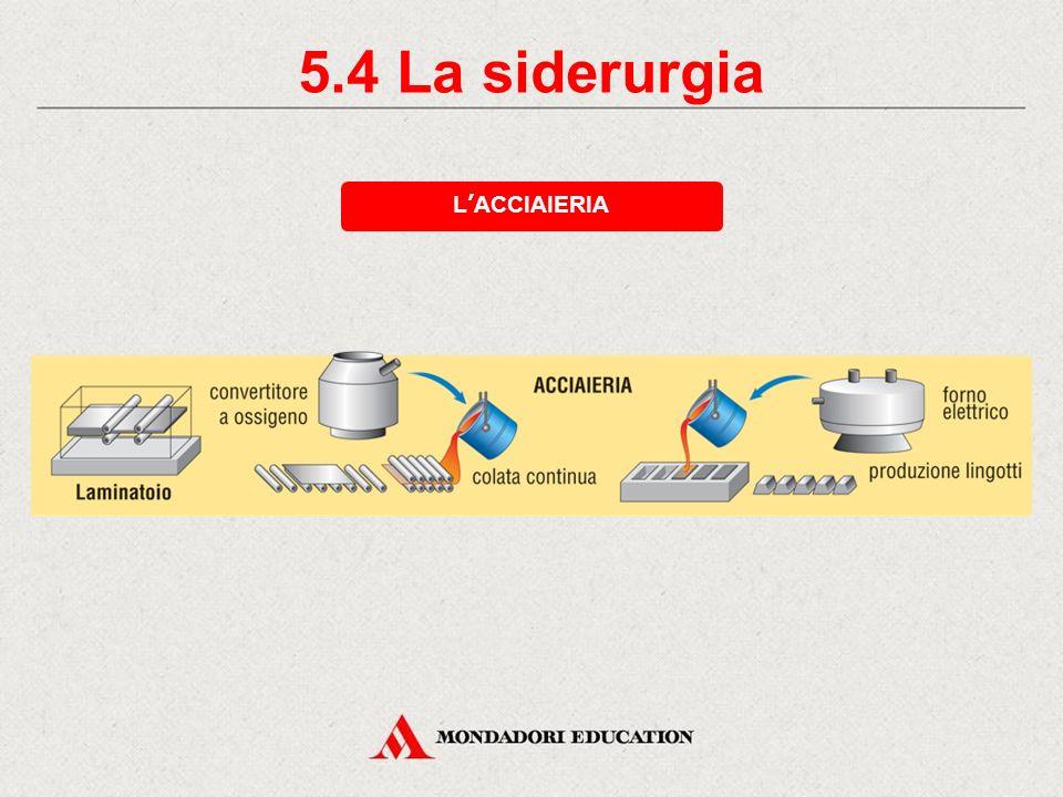 5.4 La siderurgia L'ACCIAIERIA * *