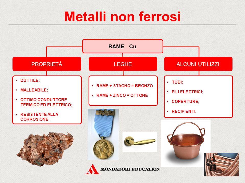 Metalli non ferrosi RAME Cu PROPRIETÀ LEGHE ALCUNI UTILIZZI * DUTTILE;
