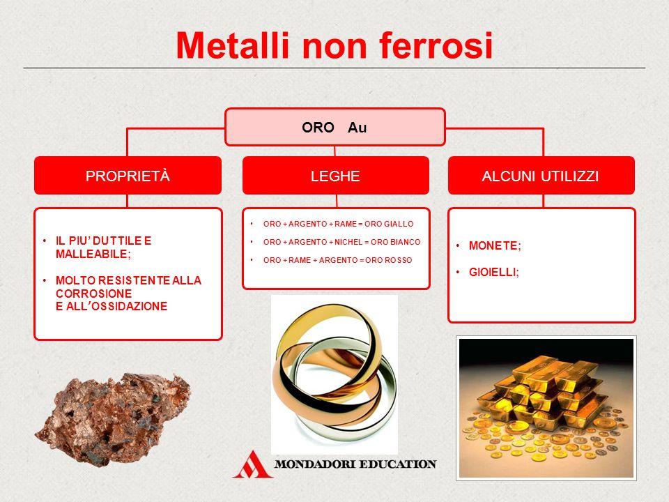 Metalli non ferrosi ORO Au PROPRIETÀ LEGHE ALCUNI UTILIZZI *