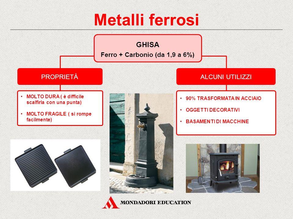 Ferro + Carbonio (da 1,9 a 6%)